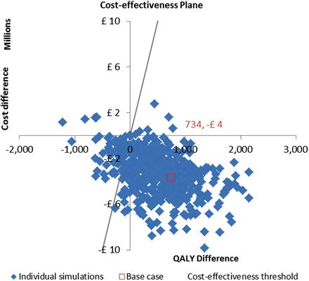 Standard costing system case study